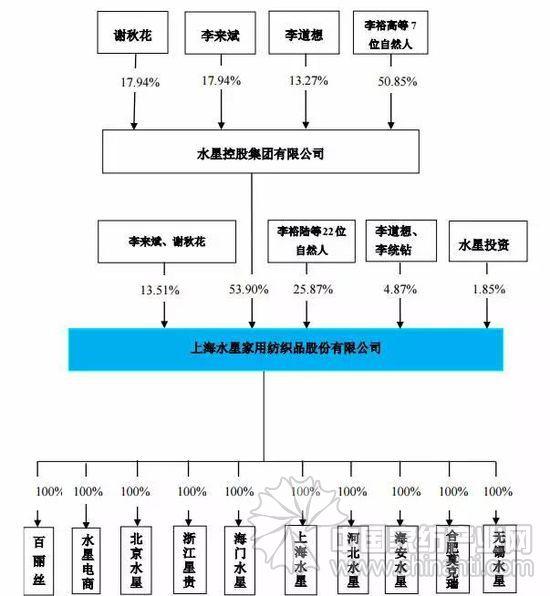 京东 仓储 设计图纸